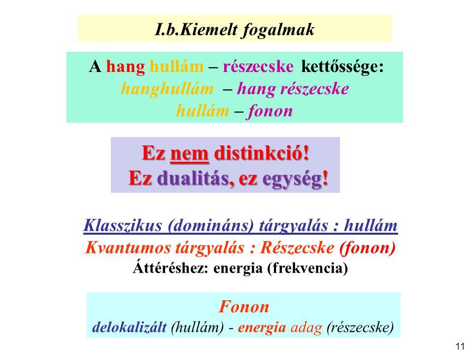 I.b.Kiemelt fogalmak Klasszikus (domináns) tárgyalás : hullám Kvantumos tárgyalás : Részecske (fonon) Áttéréshez: energia (frekvencia) 11 A hang hullá