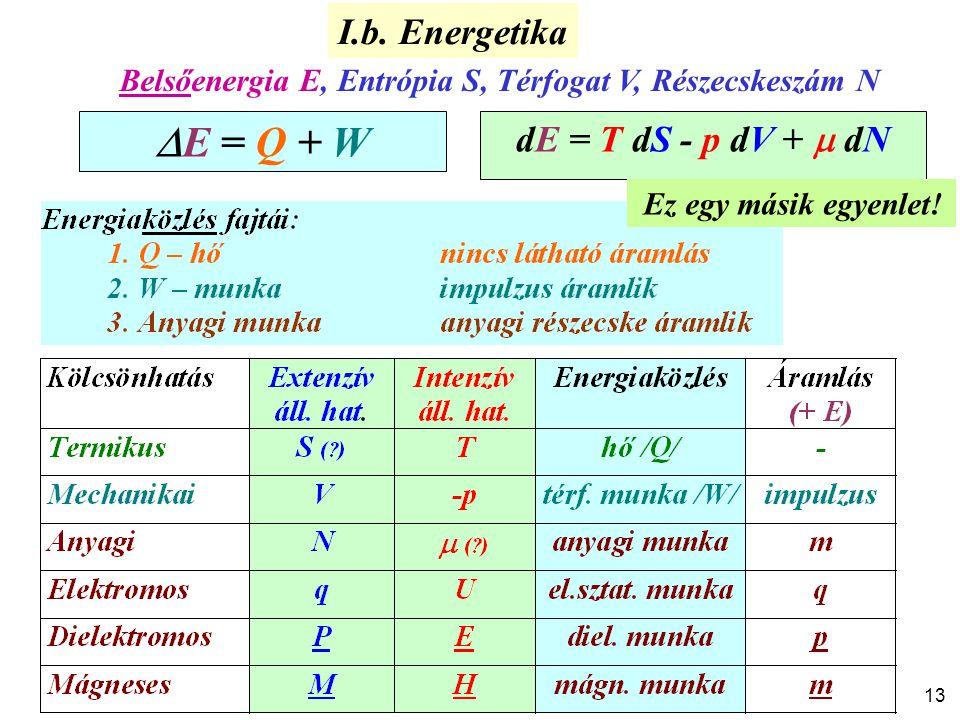 I.b. Energetika Belsőenergia E, Entrópia S, Térfogat V, Részecskeszám N dE = T dS - p dV +  dN  E = Q + W Ez egy másik egyenlet! 13