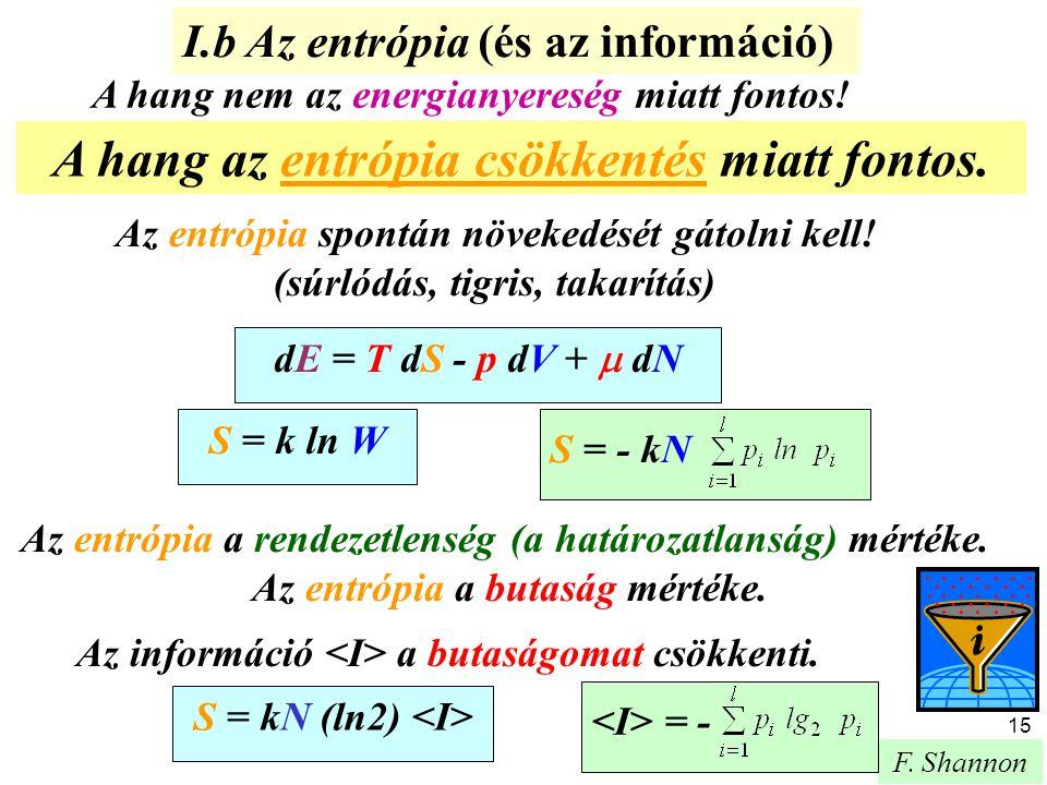F. Shannon A hang nem az energianyereség miatt fontos! A hang az entrópia csökkentés miatt fontos. dE = T dS - p dV +  dN S = k ln W Az entrópia a re