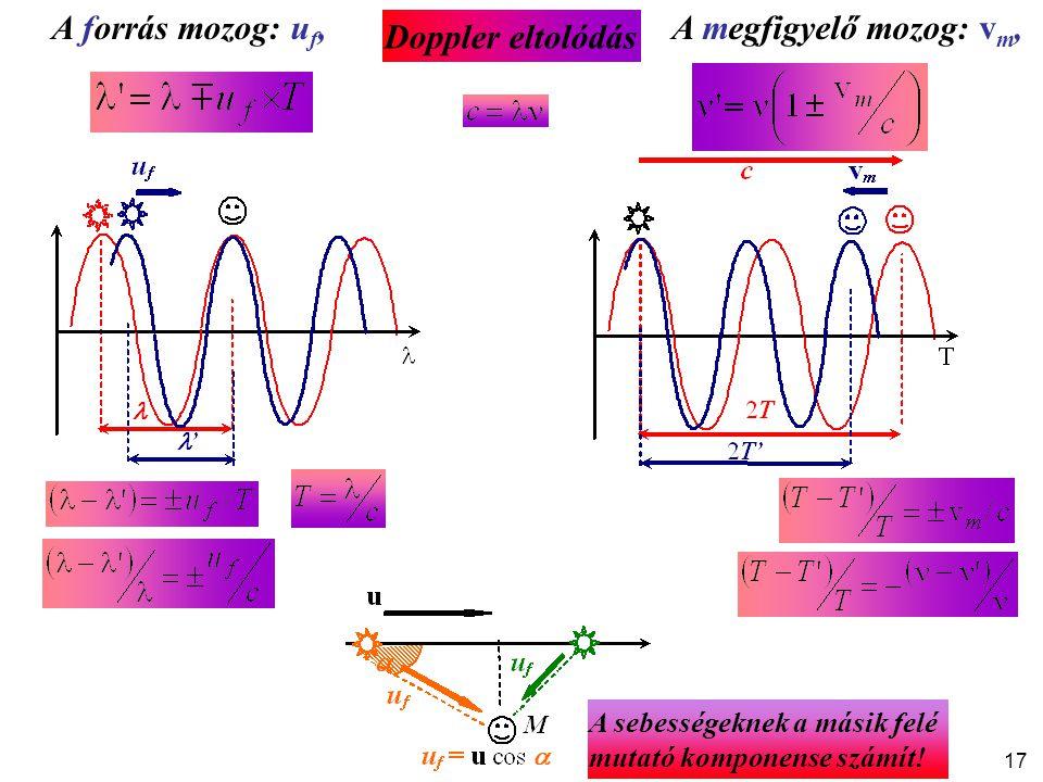 17 Doppler eltolódás A sebességeknek a másik felé mutató komponense számít.