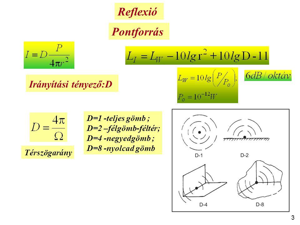 3 Reflexió Irányítási tényező:D D=1 -teljes gömb ; D=2 –félgömb-féltér; D=4 -negyedgömb ; D=8 -nyolcad gömb Pontforrás Térszögarány