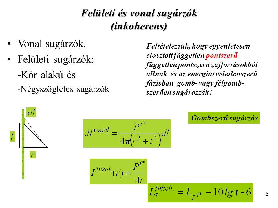 6 P – az egységnyi felületre eső hangteljesítmény, R – kör sugara, d – távolság a zajforrás középpontjából.