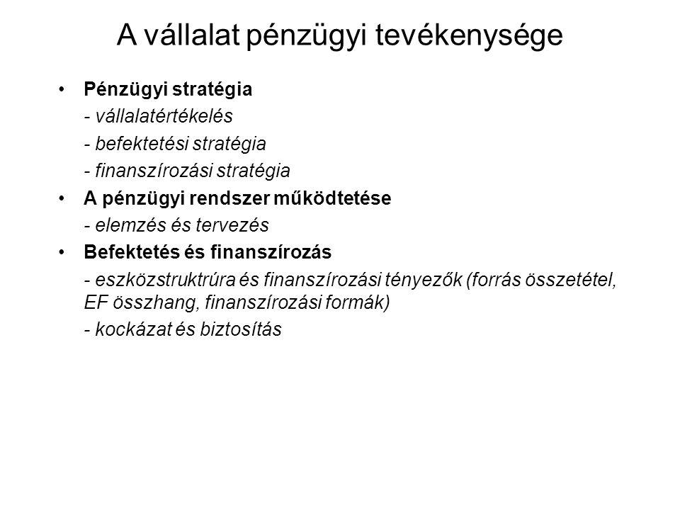 A vállalati értéket meghatározó tényezők A vállalati érték növelése alapvető pénzügyi feladat A vállalati értékelés szubjektív (a vállalat jövőjével kapcsolatos várakozások, az értékelőnek a jövőre vonatkozó stratégiája) Alkalmazott értékelési technika típusától függ Legfontosabb értéktípusok: a) tulajdonosi érték (amit a tulajdonos hajlandó lenne kifizetni azért, hogy tulajdonát megtartsa) b) gazdasági érték (a tulajdonból származó várható jövőbeni hasznoktól függ, a vállalat gazdasági értékét befolyásoló alapvető tényező időpreferencia, a pénz időértéke.) c) piaci érték (a vevő és az eladó alkupozíciójától függ) d) fair érték (a résztvevő partnerek közötti igazságos előnyelosztás alapján) e) kereskedelmi érték (piaci értéken alapul, úgy hogy ahhoz stratégiai, irányítási jogokat is rendelnek) f) könyv szerinti érték