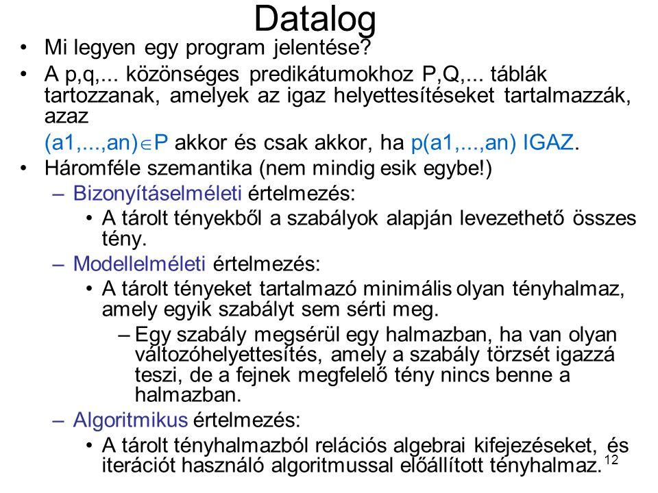 12 Datalog Mi legyen egy program jelentése? A p,q,... közönséges predikátumokhoz P,Q,... táblák tartozzanak, amelyek az igaz helyettesítéseket tartalm