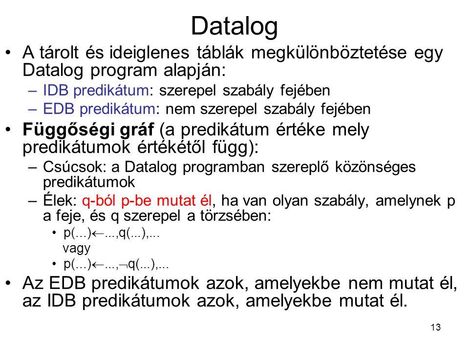 13 Datalog A tárolt és ideiglenes táblák megkülönböztetése egy Datalog program alapján: –IDB predikátum: szerepel szabály fejében –EDB predikátum: nem