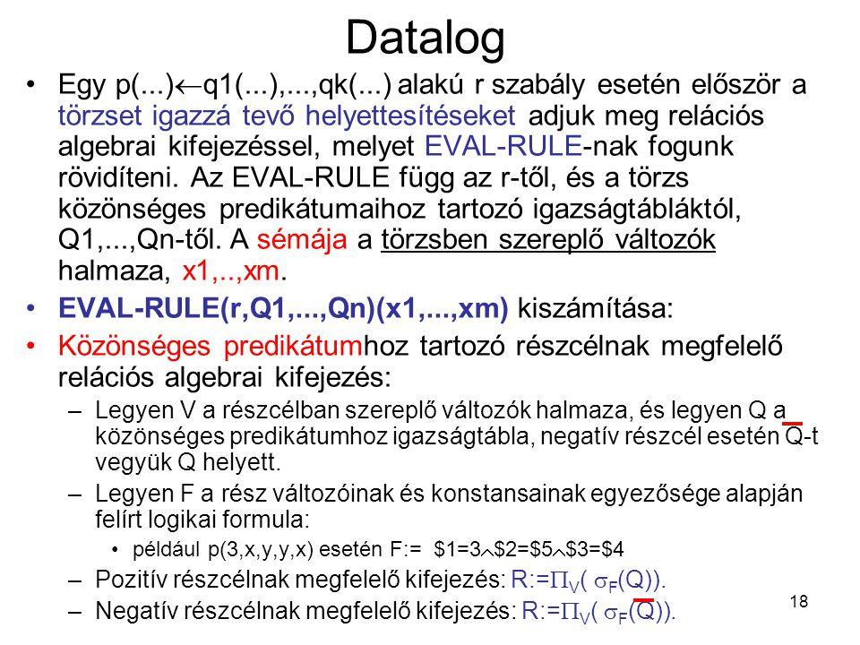 18 Datalog Egy p(...)  q1(...),...,qk(...) alakú r szabály esetén először a törzset igazzá tevő helyettesítéseket adjuk meg relációs algebrai kifejez