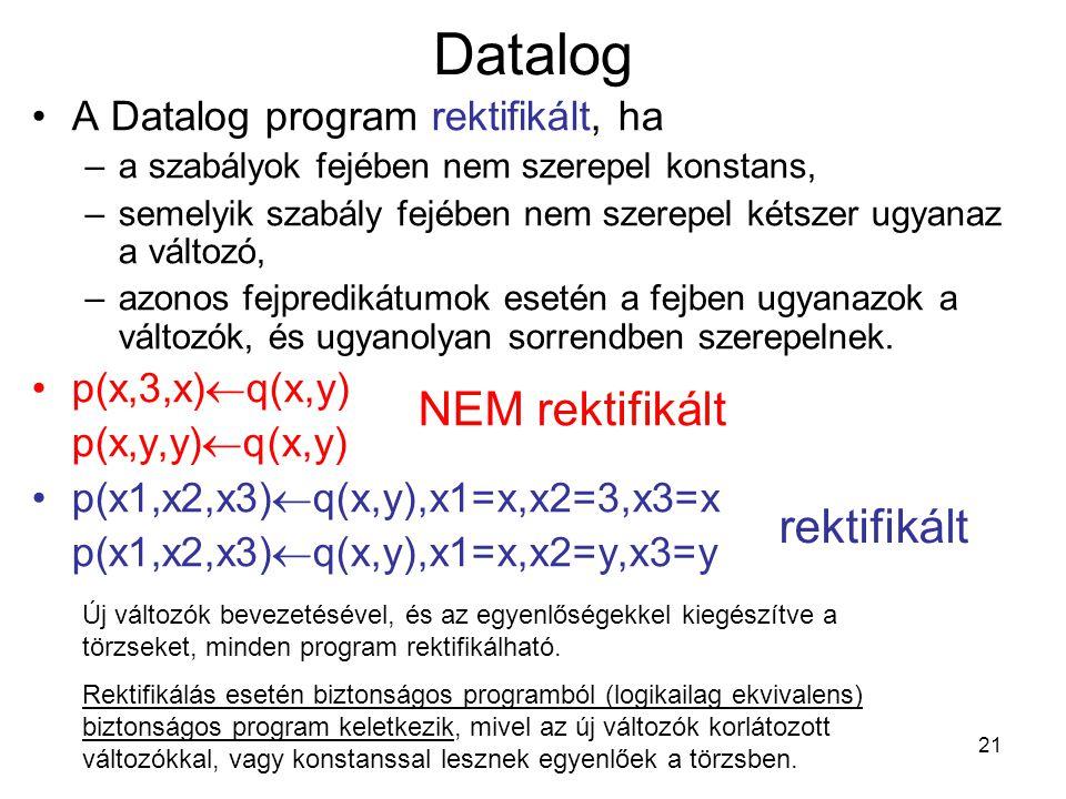 21 Datalog A Datalog program rektifikált, ha –a szabályok fejében nem szerepel konstans, –semelyik szabály fejében nem szerepel kétszer ugyanaz a vált