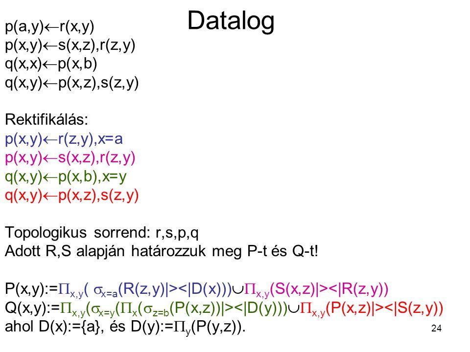 24 Datalog p(a,y)  r(x,y) p(x,y)  s(x,z),r(z,y) q(x,x)  p(x,b) q(x,y)  p(x,z),s(z,y) Rektifikálás: p(x,y)  r(z,y),x=a p(x,y)  s(x,z),r(z,y) q(x,