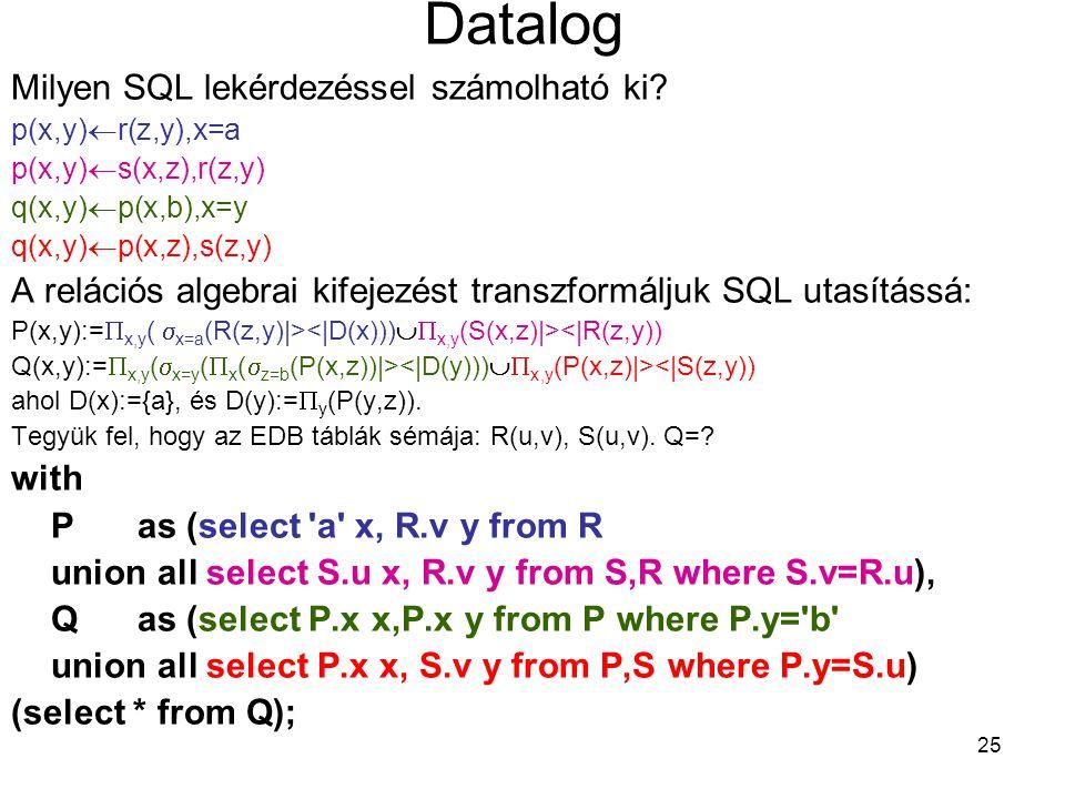 25 Datalog Milyen SQL lekérdezéssel számolható ki? p(x,y)  r(z,y),x=a p(x,y)  s(x,z),r(z,y) q(x,y)  p(x,b),x=y q(x,y)  p(x,z),s(z,y) A relációs al