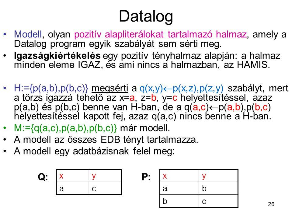 26 Datalog Modell, olyan pozitív alapliterálokat tartalmazó halmaz, amely a Datalog program egyik szabályát sem sérti meg. Igazságkiértékelés egy pozi