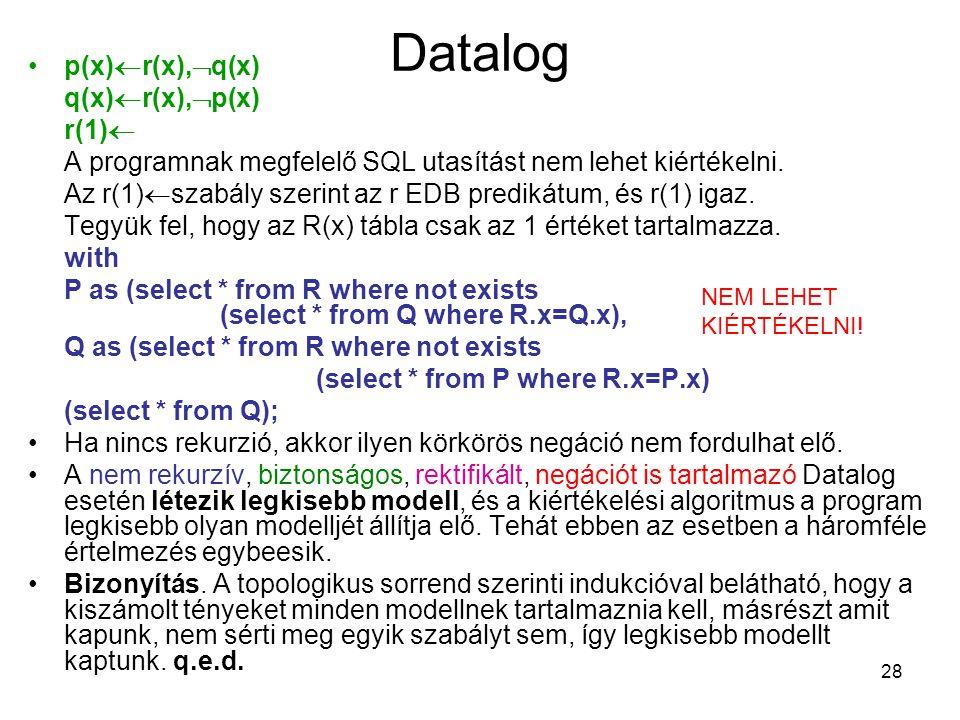 28 Datalog p(x)  r(x),  q(x) q(x)  r(x),  p(x) r(1)  A programnak megfelelő SQL utasítást nem lehet kiértékelni. Az r(1)  szabály szerint az r E