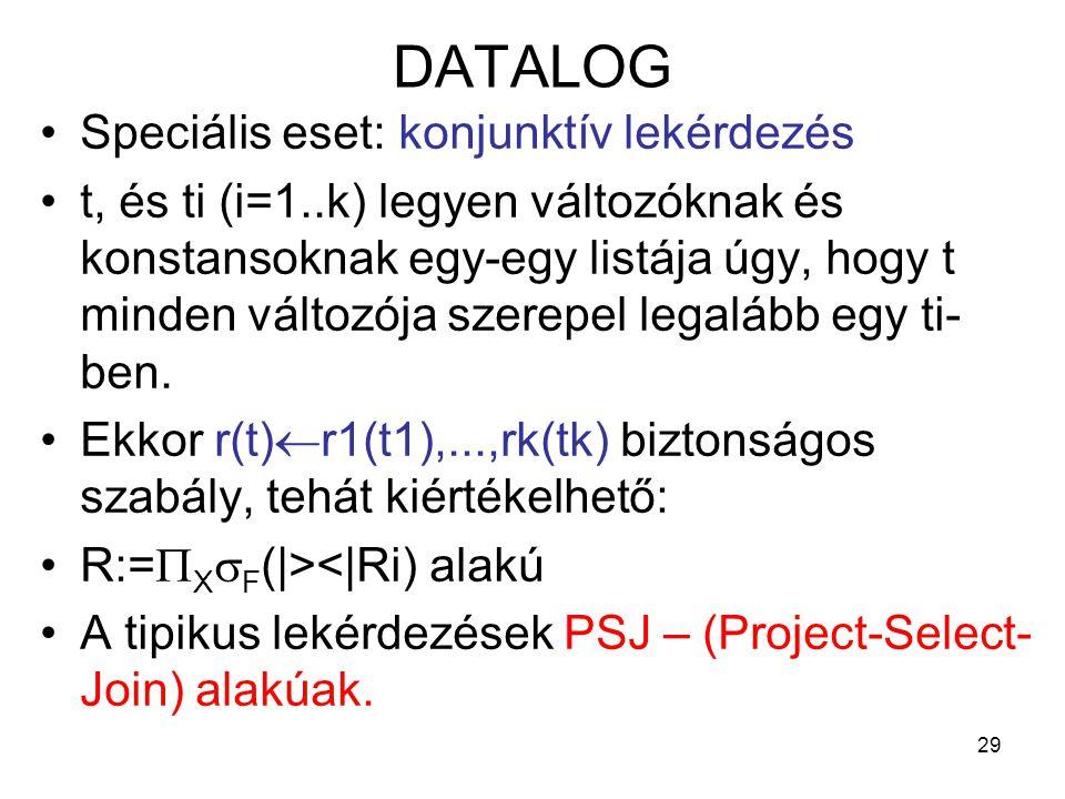 29 DATALOG Speciális eset: konjunktív lekérdezés t, és ti (i=1..k) legyen változóknak és konstansoknak egy-egy listája úgy, hogy t minden változója sz