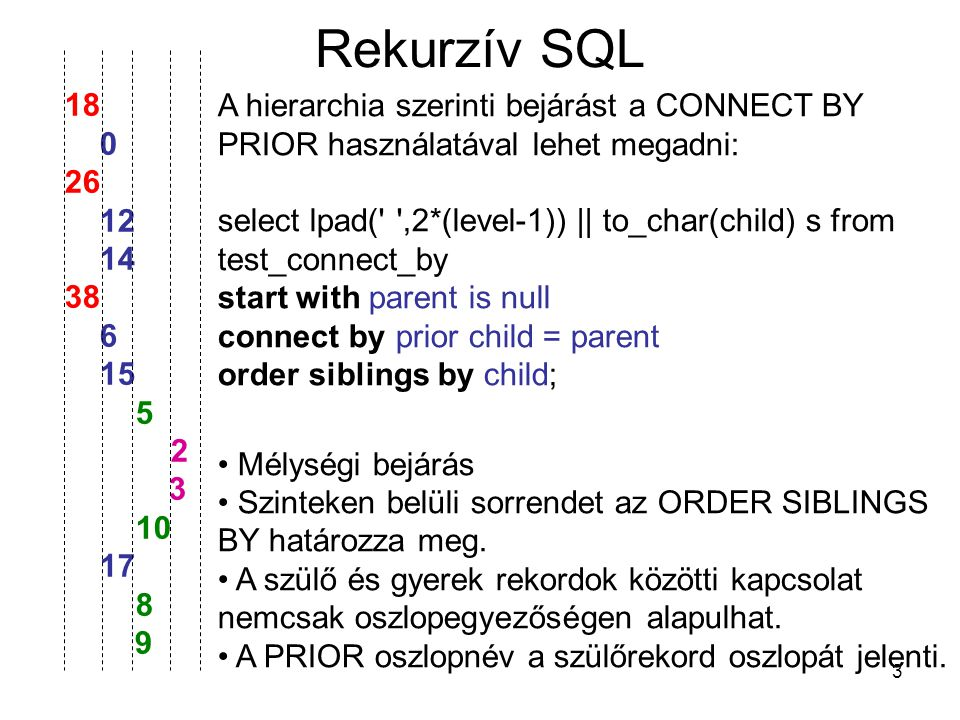 4 Rekurzív SQL A következő pszeudokód felel meg a kiértékelésnek: for rec in (select * from some_table order by syblings_order) loop if FULLFILLS_START_WITH_CONDITION(rec) then RECURSE(rec, rec.child); end if; end loop; procedure RECURSE (rec in MATCHES_SELECT_STMT, new_parent IN field_type) is begin APPEND_RESULT_LIST(rec); for rec_recurse in (select * from some_table order by syblings_order) loop if FULLFILLS_CONNECT_BY_CONDITION(rec_recurse.child,new_parent) then RECURSE(rec_recurse,rec_recurse.child); end if; end loop; end procedure RECURSE;