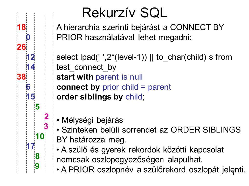 24 Datalog p(a,y)  r(x,y) p(x,y)  s(x,z),r(z,y) q(x,x)  p(x,b) q(x,y)  p(x,z),s(z,y) Rektifikálás: p(x,y)  r(z,y),x=a p(x,y)  s(x,z),r(z,y) q(x,y)  p(x,b),x=y q(x,y)  p(x,z),s(z,y) Topologikus sorrend: r,s,p,q Adott R,S alapján határozzuk meg P-t és Q-t.