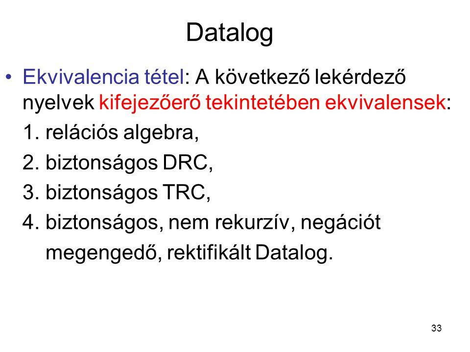 33 Datalog Ekvivalencia tétel: A következő lekérdező nyelvek kifejezőerő tekintetében ekvivalensek: 1. relációs algebra, 2. biztonságos DRC, 3. bizton