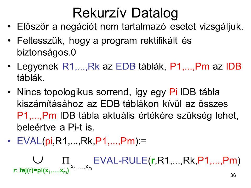 36 Rekurzív Datalog Először a negációt nem tartalmazó esetet vizsgáljuk. Feltesszük, hogy a program rektifikált és biztonságos.0 Legyenek R1,...,Rk az