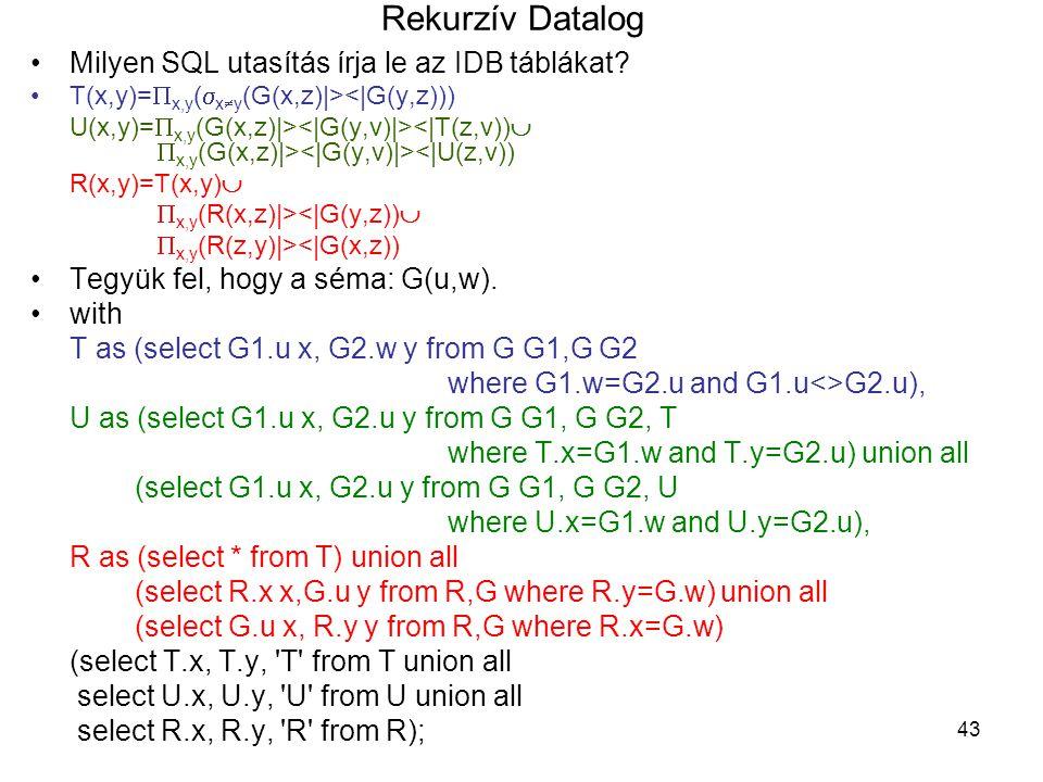 43 Rekurzív Datalog Milyen SQL utasítás írja le az IDB táblákat? T(x,y)=  x,y (  x  y (G(x,z)|><|G(y,z))) U(x,y)=  x,y (G(x,z)|> <|U(z,v)) R(x,y)=