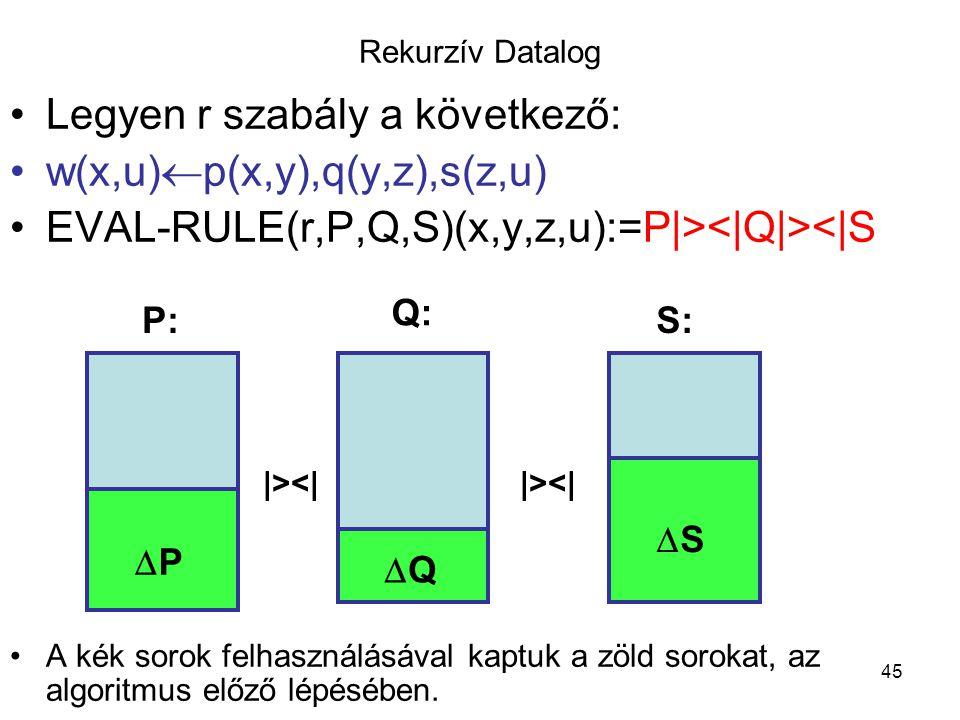 45 Rekurzív Datalog Legyen r szabály a következő: w(x,u)  p(x,y),q(y,z),s(z,u) EVAL-RULE(r,P,Q,S)(x,y,z,u):=P|> <|S A kék sorok felhasználásával kapt
