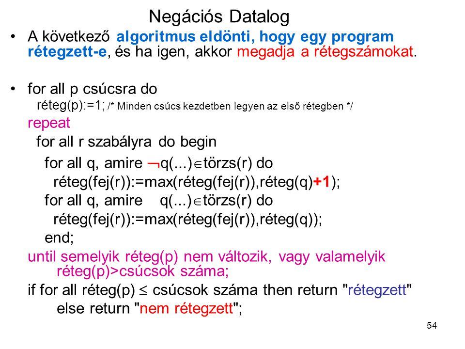 54 Negációs Datalog A következő algoritmus eldönti, hogy egy program rétegzett-e, és ha igen, akkor megadja a rétegszámokat. for all p csúcsra do réte