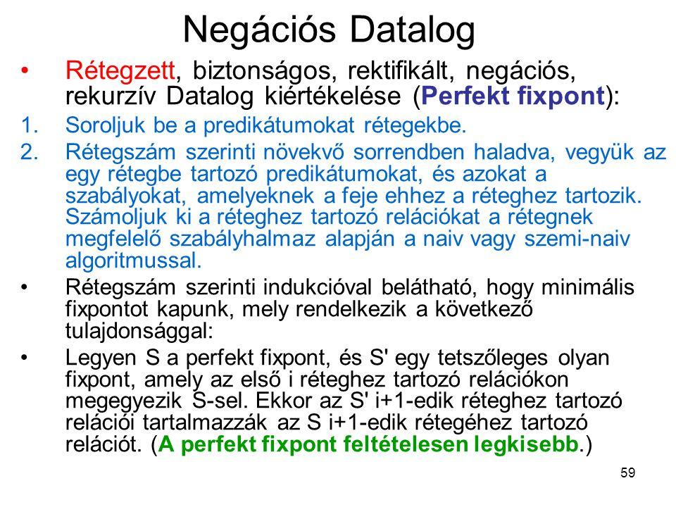 59 Negációs Datalog Rétegzett, biztonságos, rektifikált, negációs, rekurzív Datalog kiértékelése (Perfekt fixpont): 1.Soroljuk be a predikátumokat rét