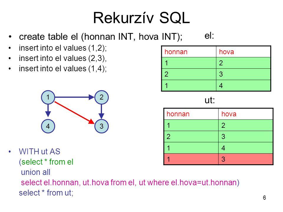 6 Rekurzív SQL create table el (honnan INT, hova INT); insert into el values (1,2); insert into el values (2,3), insert into el values (1,4); WITH ut