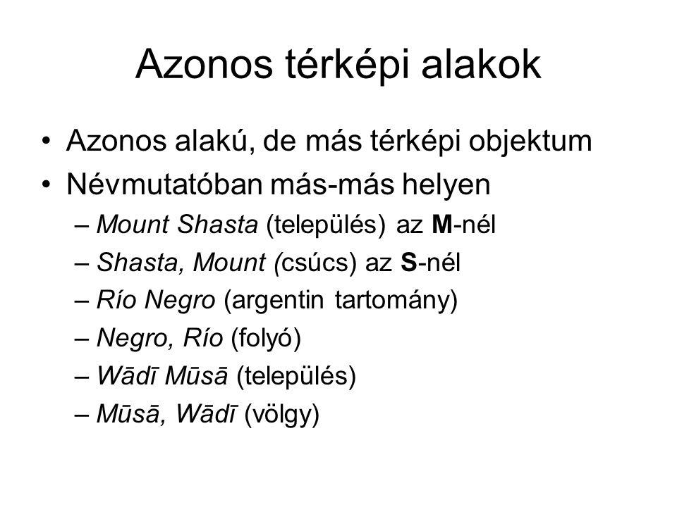 Azonos térképi alakok Azonos alakú, de más térképi objektum Névmutatóban más-más helyen –Mount Shasta (település) az M-nél –Shasta, Mount (csúcs) az S-nél –Río Negro (argentin tartomány) –Negro, Río (folyó) –Wādī Mūsā (település) –Mūsā, Wādī (völgy)