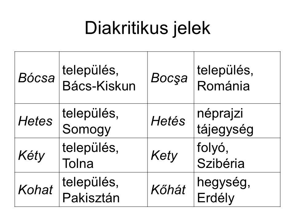 Diakritikus jelek Bócsa település, Bács-Kiskun Bocşa település, Románia Hetes település, Somogy Hetés néprajzi tájegység Kéty település, Tolna Kety fo