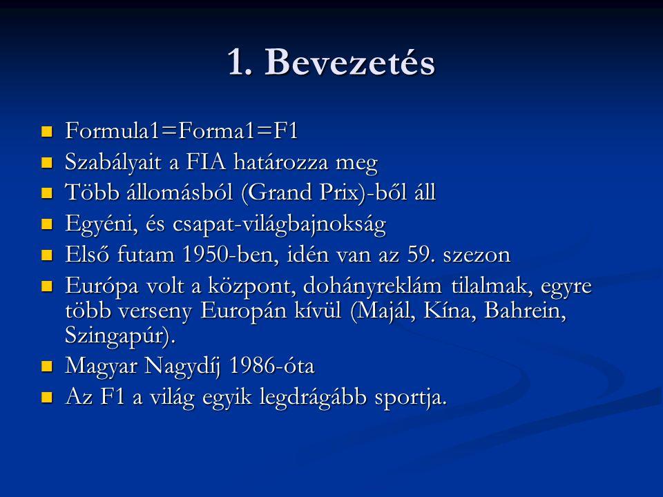 2000-es évek 2000-2004-ig a Ferrari volt a konstruktőri bajnok Michael Schumacherrel 2000-2004-ig a Ferrari volt a konstruktőri bajnok Michael Schumacherrel 2005, 2006-ban a Renault-tal Fernando Alonso lett a bajnok 2005, 2006-ban a Renault-tal Fernando Alonso lett a bajnok 2007 legnagyobb botránya a Ferrari-Mclaren kémbotrány, aminek során a Mclaren csapattol elvették a csapat pontjait 2007 legnagyobb botránya a Ferrari-Mclaren kémbotrány, aminek során a Mclaren csapattol elvették a csapat pontjait 2005-ös csonka USA nagydíj után (3 csapat indult) 2007-ben egyetlen gumibeszállító maradt 2005-ös csonka USA nagydíj után (3 csapat indult) 2007-ben egyetlen gumibeszállító maradt 2006-ban Max Mosley az FIA elnöke a zöld jövőt körvonalazta, energiatakarékosság 2006-ban Max Mosley az FIA elnöke a zöld jövőt körvonalazta, energiatakarékosság 2000 óta a gyári csapatok uralják a bajnokságot: Ferrari, Renault, BMW-Sauber 2000 óta a gyári csapatok uralják a bajnokságot: Ferrari, Renault, BMW-Sauber