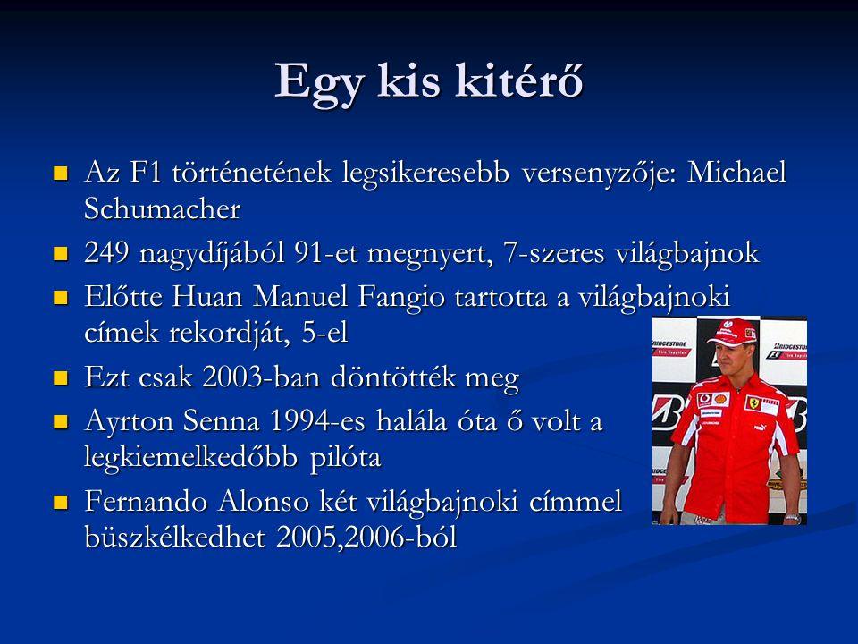 Egy kis kitérő Az F1 történetének legsikeresebb versenyzője: Michael Schumacher Az F1 történetének legsikeresebb versenyzője: Michael Schumacher 249 n
