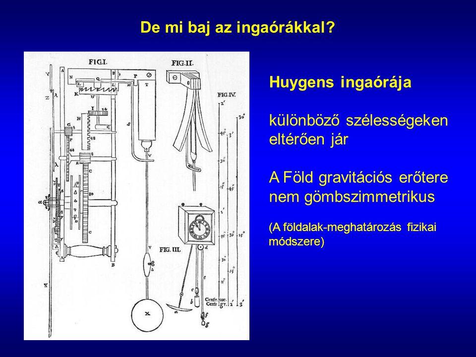 Huygens ingaórája különböző szélességeken eltérően jár A Föld gravitációs erőtere nem gömbszimmetrikus (A földalak-meghatározás fizikai módszere) De