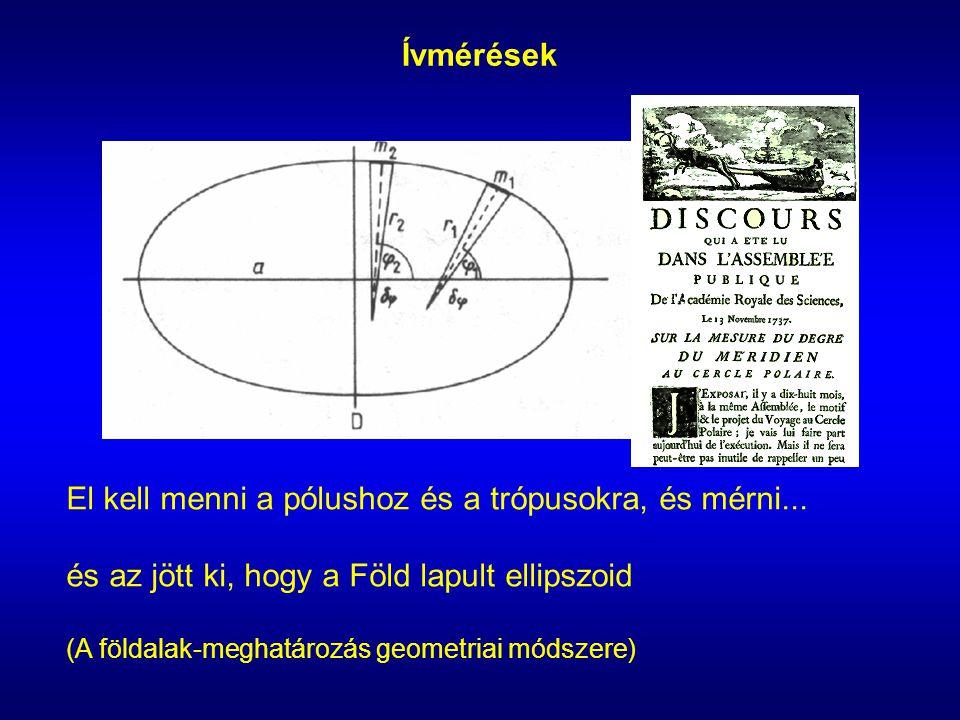 El kell menni a pólushoz és a trópusokra, és mérni... és az jött ki, hogy a Föld lapult ellipszoid (A földalak-meghatározás geometriai módszere) Ívmé