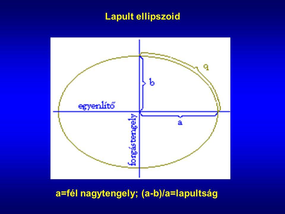 a=fél nagytengely; (a-b)/a=lapultság Lapult ellipszoid