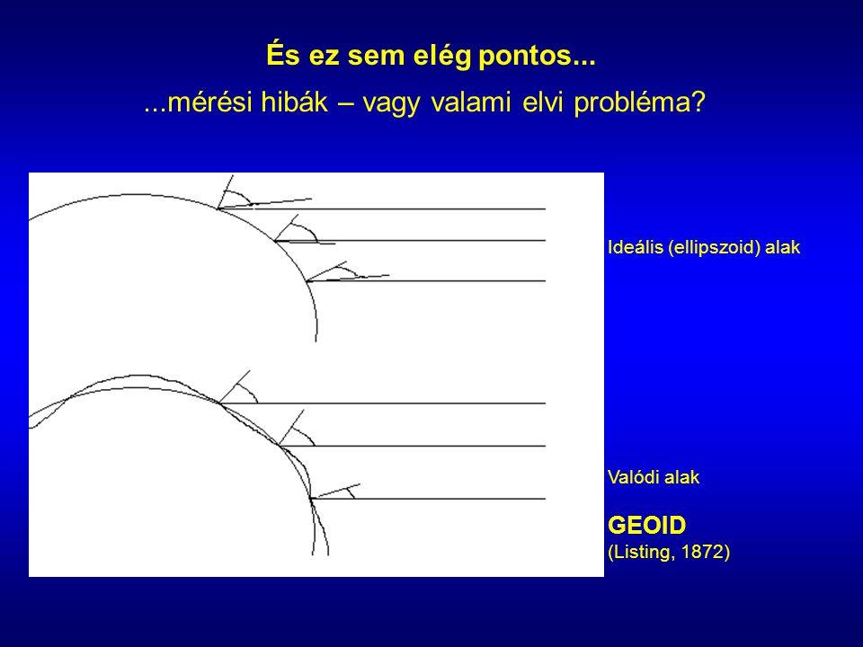 És ez sem elég pontos......mérési hibák – vagy valami elvi probléma? Ideális (ellipszoid) alak Valódi alak GEOID (Listing, 1872)
