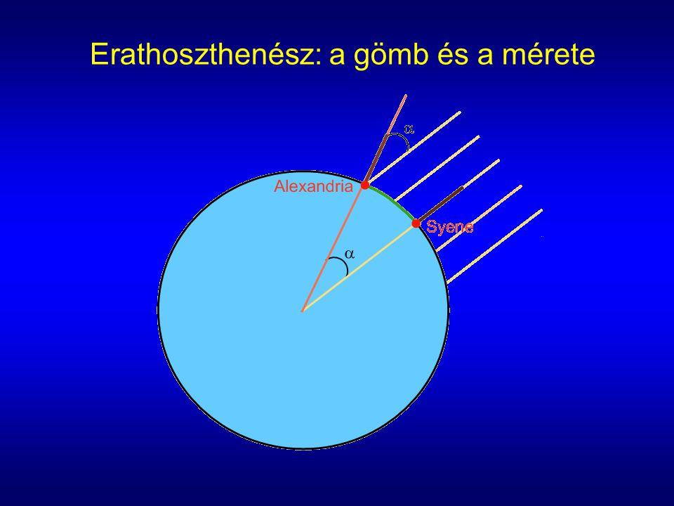 Erathoszthenész: a gömb és a mérete