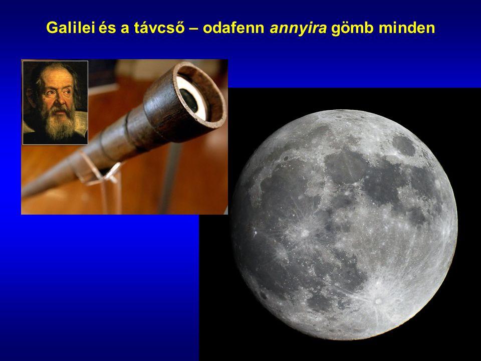 Galilei:... és kis híján bajba került