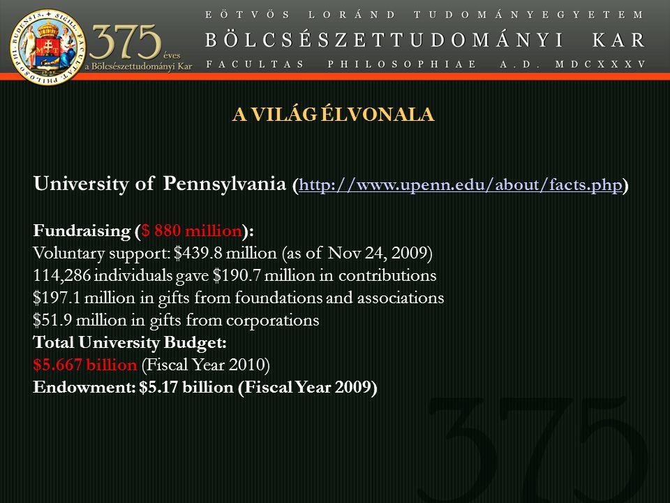 Minta A SLIDE CÍME A VILÁG ÉLVONALA Yale University (http://www.yale.edu/about/2007-2008_financial_report.pdf)http://www.yale.edu/about/2007-2008_financial_report.pdf Operating revenue: $2.3 billion Net assets: $24.3 billion Harvard University (http://www.provost.harvard.edu/institutional_research/factbook.php)http://www.provost.harvard.edu/institutional_research/factbook.php Total Income: $3.48 billion Endowment Market Value: $36.9 billion