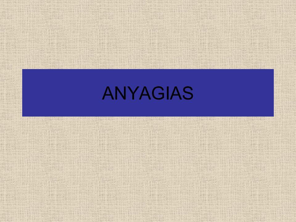 ANYAGIAS