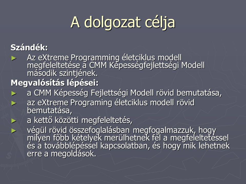 A dolgozat célja Szándék: ► Az eXtreme Programming életciklus modell megfeleltetése a CMM Képességfejlettségi Modell második szintjének.