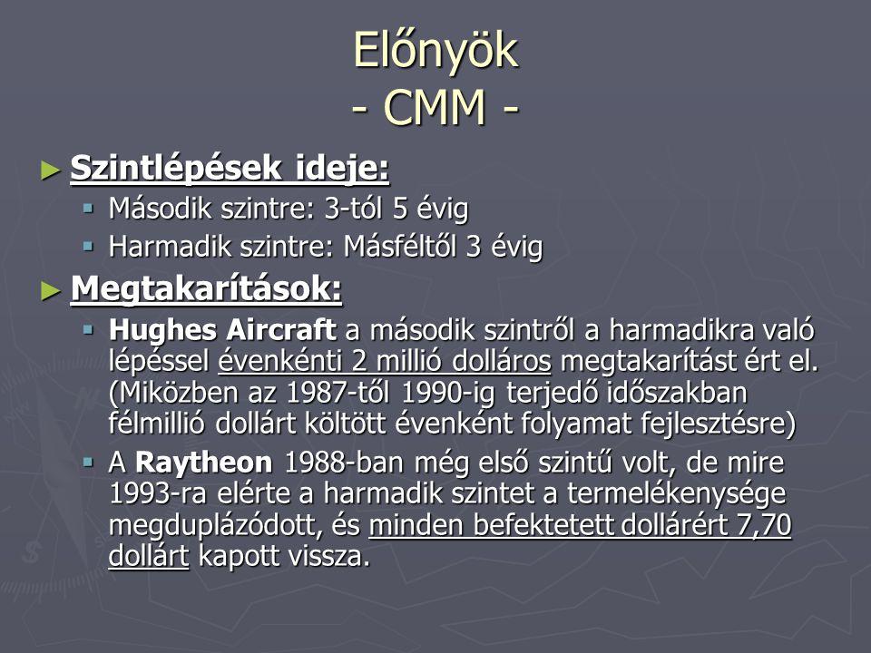 Előnyök - CMM - ► Szintlépések ideje:  Második szintre: 3-tól 5 évig  Harmadik szintre: Másféltől 3 évig ► Megtakarítások:  Hughes Aircraft a második szintről a harmadikra való lépéssel évenkénti 2 millió dolláros megtakarítást ért el.