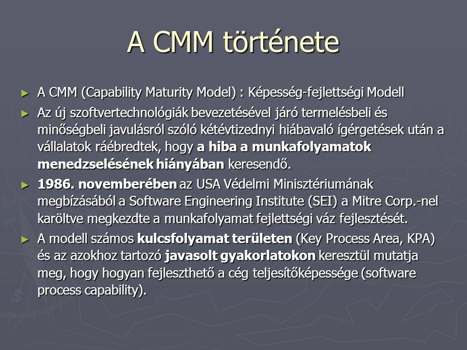A CMM története ► A CMM (Capability Maturity Model) : Képesség-fejlettségi Modell ► Az új szoftvertechnológiák bevezetésével járó termelésbeli és minőségbeli javulásról szóló kétévtizednyi hiábavaló ígérgetések után a vállalatok ráébredtek, hogy a hiba a munkafolyamatok menedzselésének hiányában keresendő.