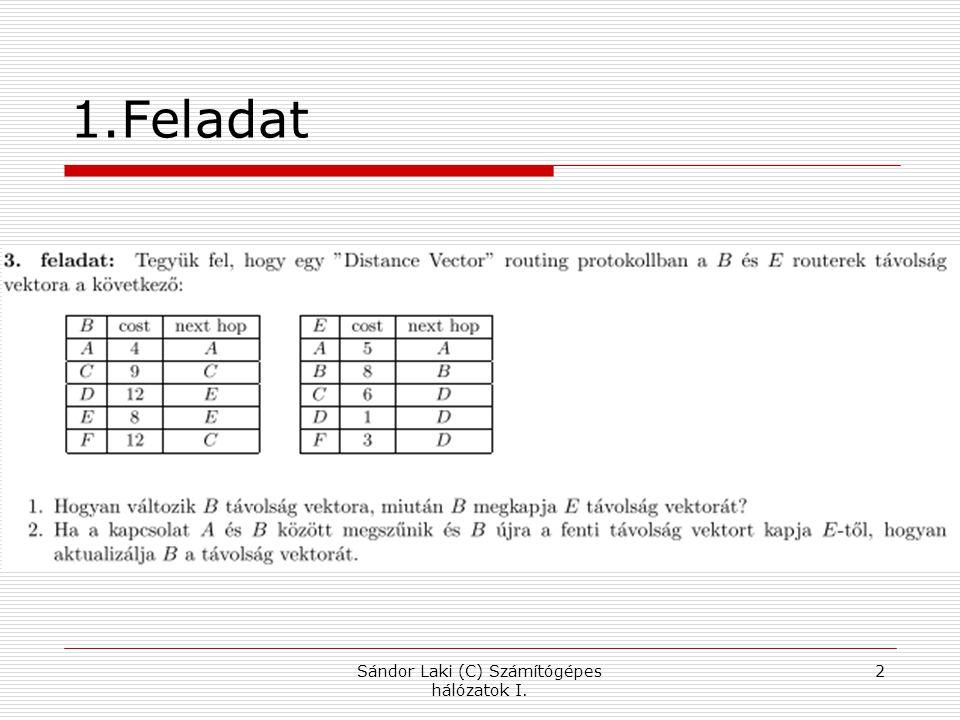1.Feladat Sándor Laki (C) Számítógépes hálózatok I. 2