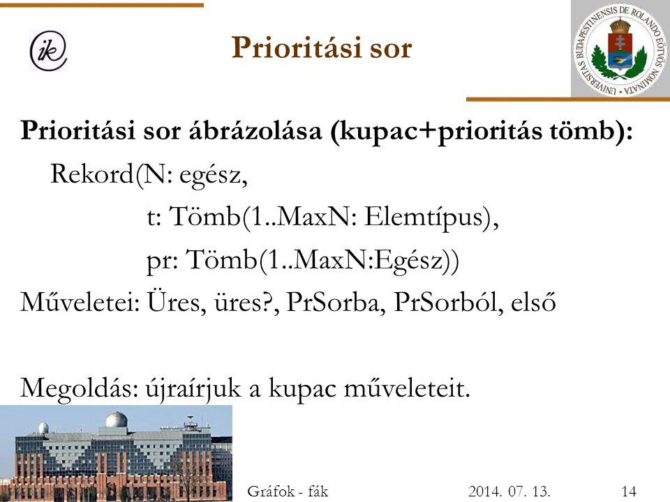 Prioritási sor Prioritási sor ábrázolása (kupac+prioritás tömb): Rekord(N: egész, t: Tömb(1..MaxN: Elemtípus), pr: Tömb(1..MaxN:Egész)) Műveletei: Üre