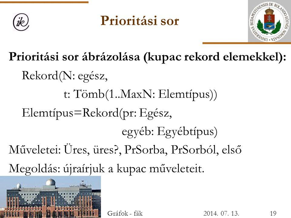 Prioritási sor Prioritási sor ábrázolása (kupac rekord elemekkel): Rekord(N: egész, t: Tömb(1..MaxN: Elemtípus)) Elemtípus=Rekord(pr: Egész, egyéb: Eg