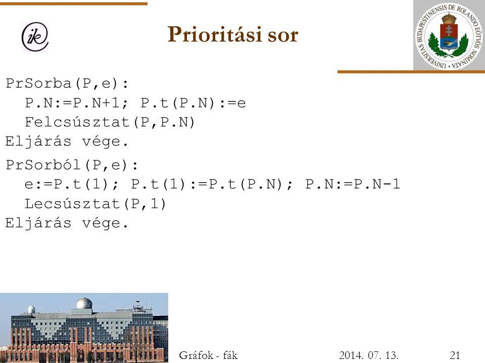 Prioritási sor PrSorba(P,e): P.N:=P.N+1; P.t(P.N):=e Felcsúsztat(P,P.N) Eljárás vége. PrSorból(P,e): e:=P.t(1); P.t(1):=P.t(P.N); P.N:=P.N-1 Lecsúszta