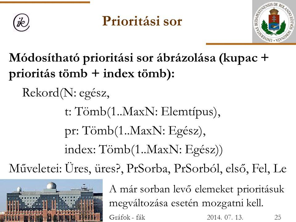 Prioritási sor Módosítható prioritási sor ábrázolása (kupac + prioritás tömb + index tömb): Rekord(N: egész, t: Tömb(1..MaxN: Elemtípus), pr: Tömb(1..