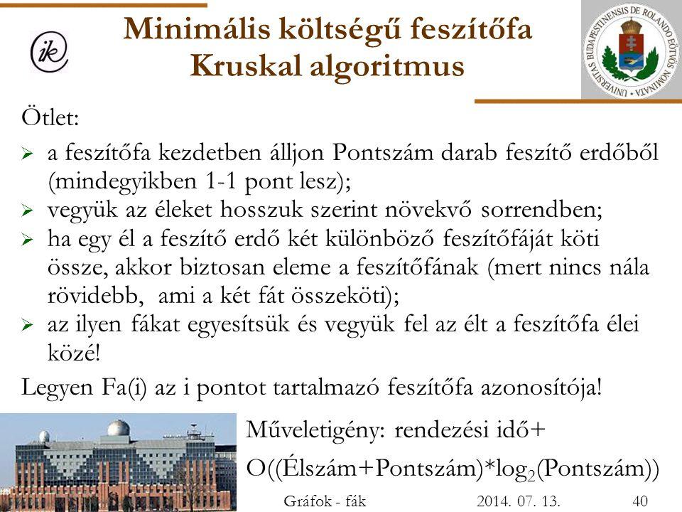 Minimális költségű feszítőfa Kruskal algoritmus Ötlet:  a feszítőfa kezdetben álljon Pontszám darab feszítő erdőből (mindegyikben 1-1 pont lesz);  v