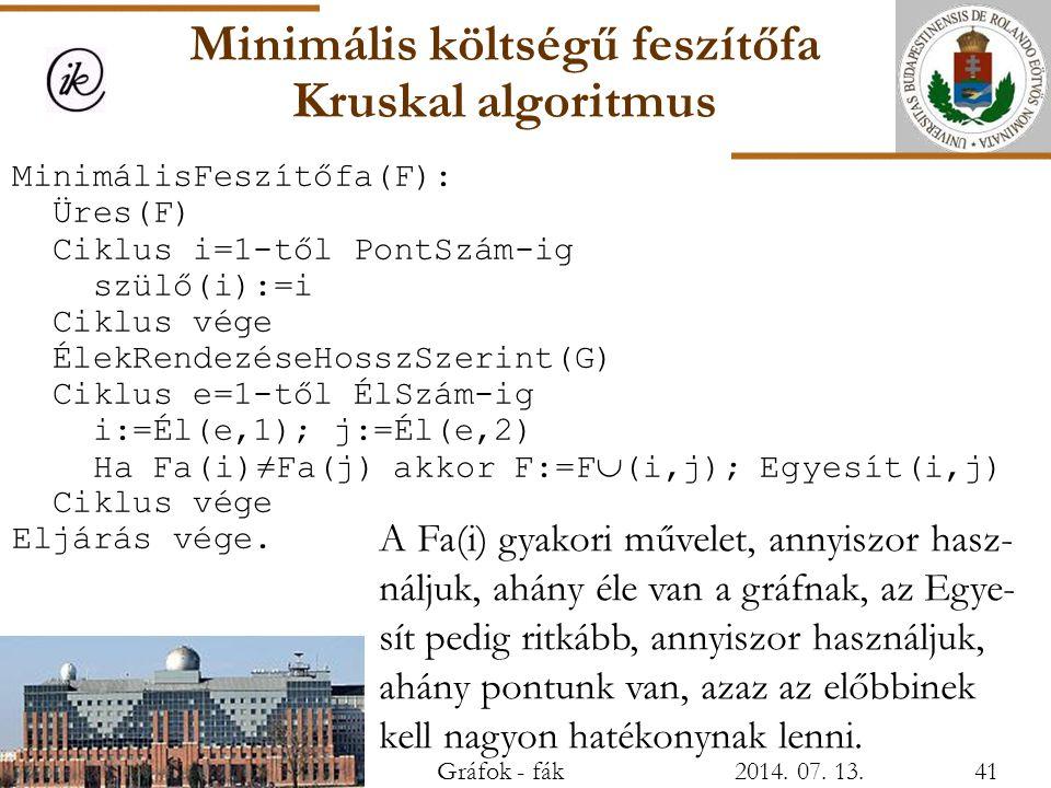 Minimális költségű feszítőfa Kruskal algoritmus MinimálisFeszítőfa(F): Üres(F) Ciklus i=1-től PontSzám-ig szülő(i):=i Ciklus vége ÉlekRendezéseHosszSz