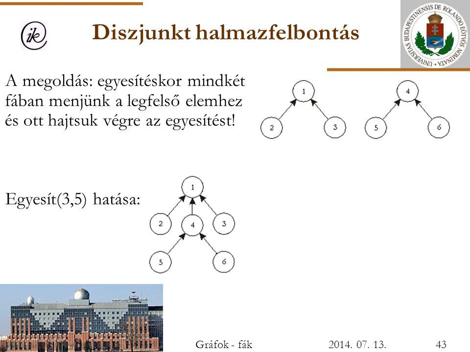 Diszjunkt halmazfelbontás A megoldás: egyesítéskor mindkét fában menjünk a legfelső elemhez és ott hajtsuk végre az egyesítést! Egyesít(3,5) hatása: G