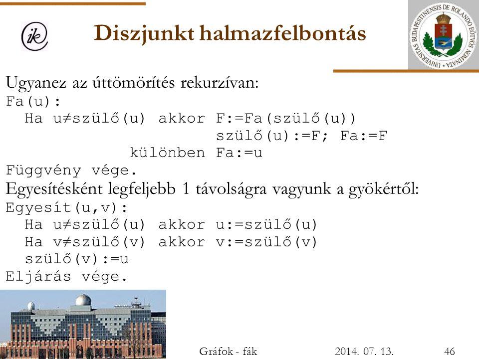 Diszjunkt halmazfelbontás Ugyanez az úttömörítés rekurzívan: Fa(u): Ha u≠szülő(u) akkor F:=Fa(szülő(u)) szülő(u):=F; Fa:=F különben Fa:=u Függvény vég