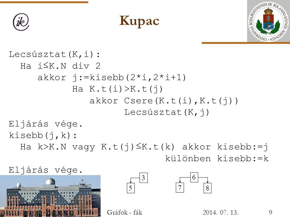 Kupac Lecsúsztat(K,i): Ha i≤K.N div 2 akkor j:=kisebb(2*i,2*i+1) Ha K.t(i)>K.t(j) akkor Csere(K.t(i),K.t(j)) Lecsúsztat(K,j) Eljárás vége. kisebb(j,k)